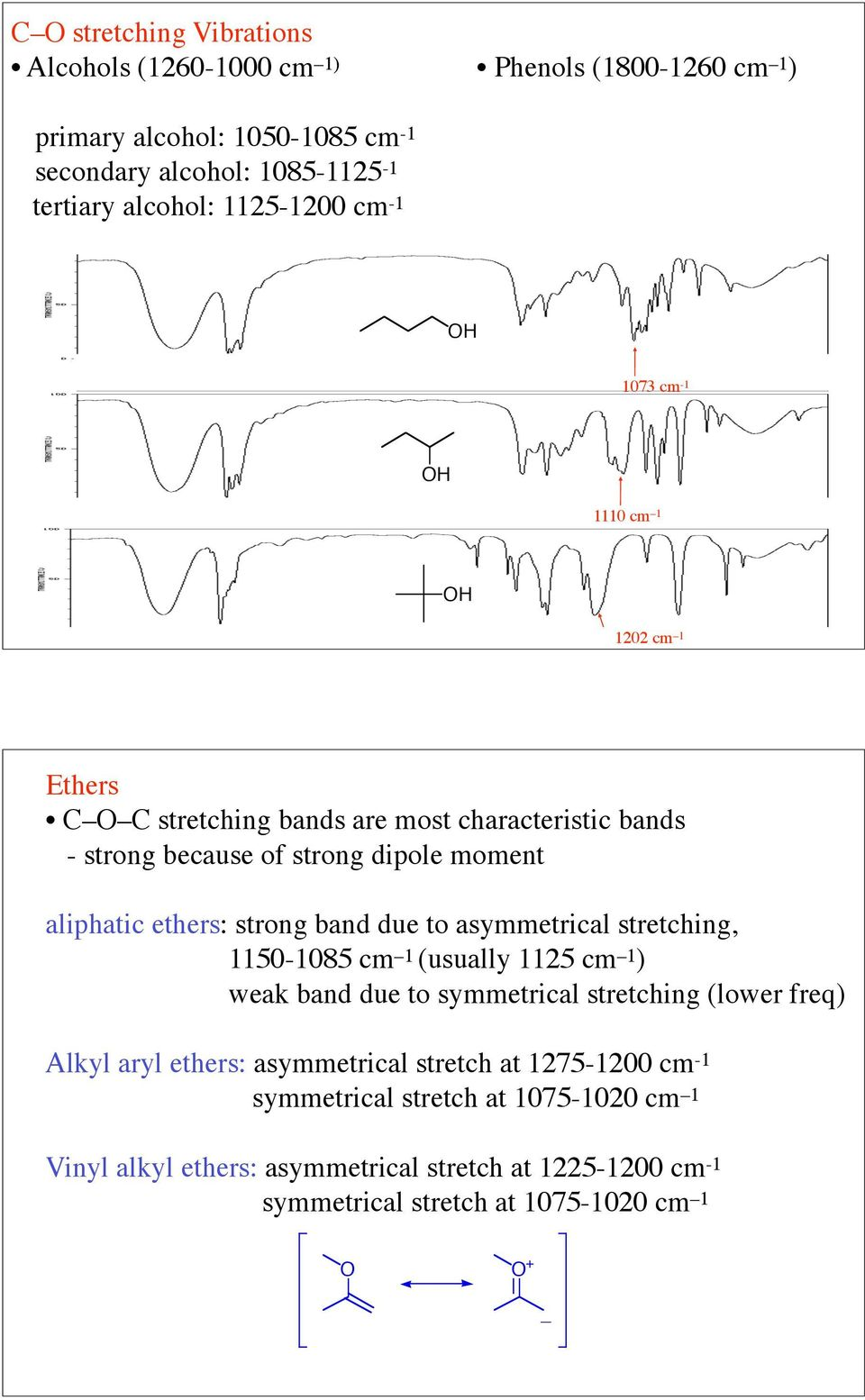C stretching bands are most characteristic bands - strong because of strong dipole moment aliphatic ethers: strong band due to asymmetrical stretching,!