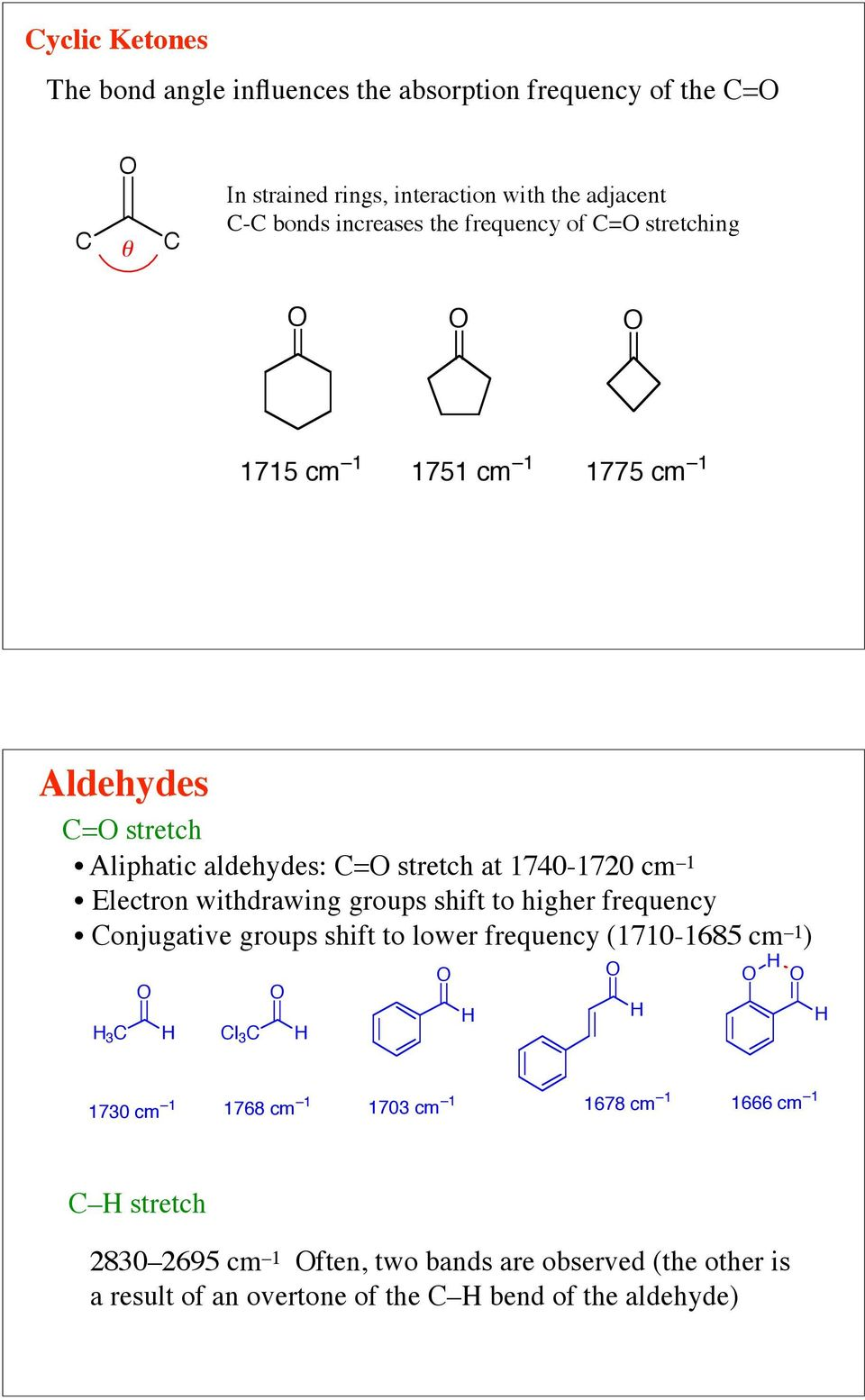 stretch Aliphatic aldehydes: C= stretch at 1740-1720 cm 1 Electron withdrawing groups shift to higher frequency Conjugative groups shift to lower