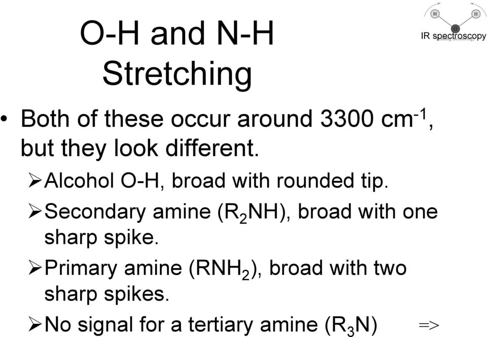 Secondary amine (R 2 NH), broad with one sharp spike.