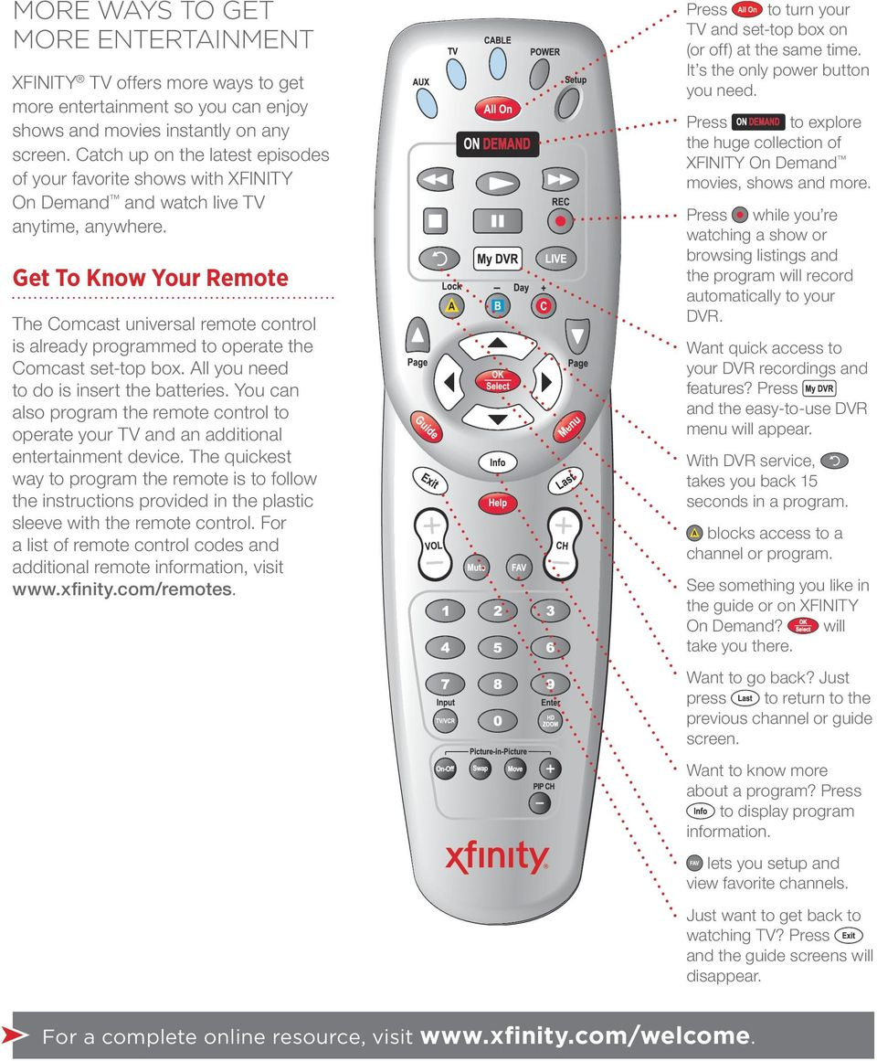 Get To Know Your Remote The Comcast universal remote control is already programmed to operate the Comcast set-top box. All you need to do is insert the batteries.