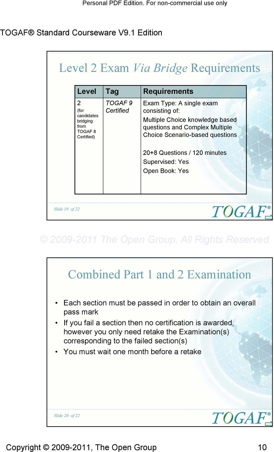 Examination Each section must be passed in order to obtain an overall pass mark If you fail a section then no certification is awarded, however you