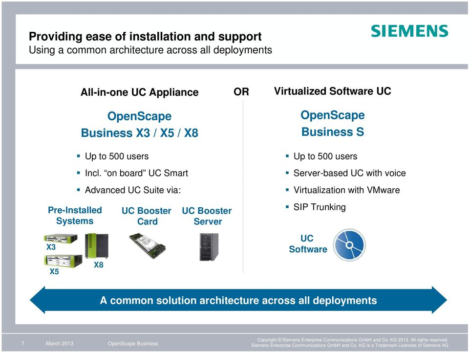 on board UC Smart Advanced UC Suite via: OR Virtualized Software UC OpenScape Business S Up to 500 users Server-based UC