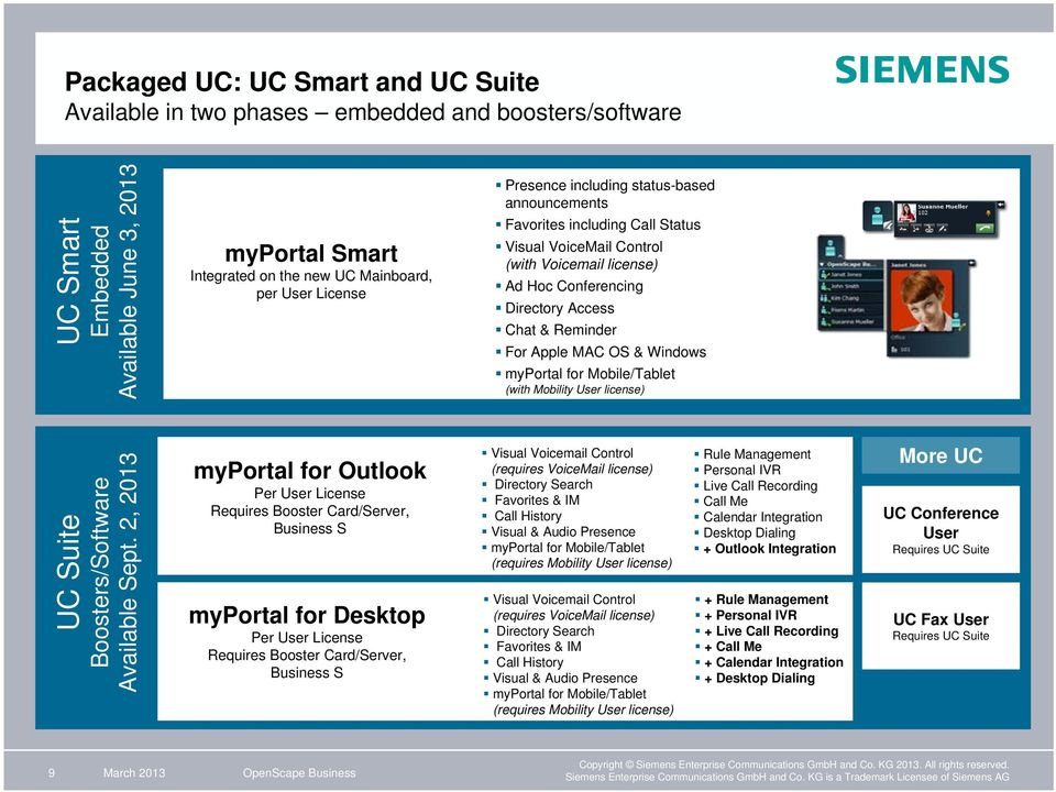 Windows myportal for Mobile/Tablet (with Mobility User license) UC Suite Boosters/Software Available Sept.
