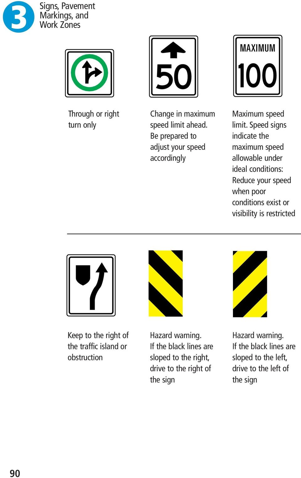 Speed signs indicate the maximum speed allowable under ideal conditions: Reduce your speed when poor conditions exist or visibility is