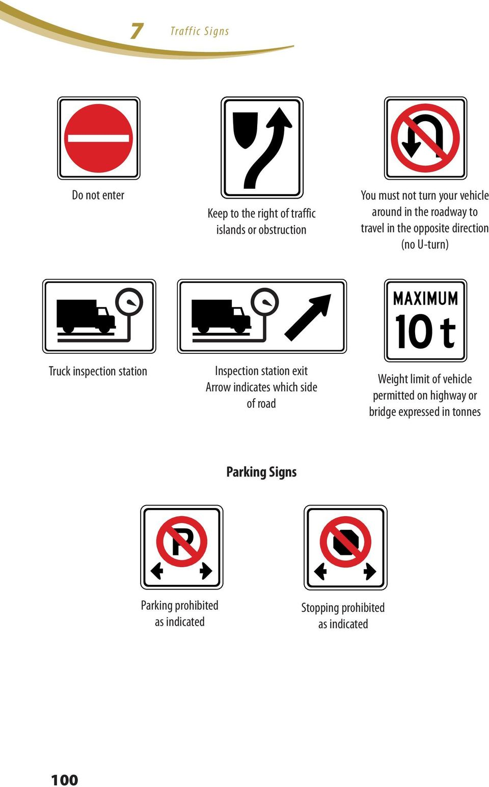 Inspection station exit Arrow indicates which side of road Weight limit of vehicle permitted on highway or