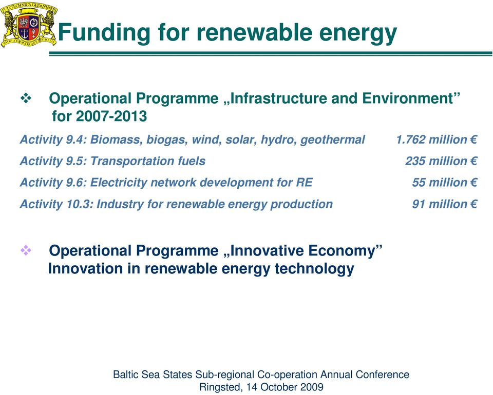 6: Electricity network development for RE Activity 10.3: Industry for renewable energy production 1.