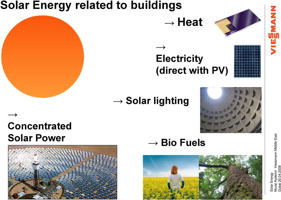 PV) Concentrated Solar