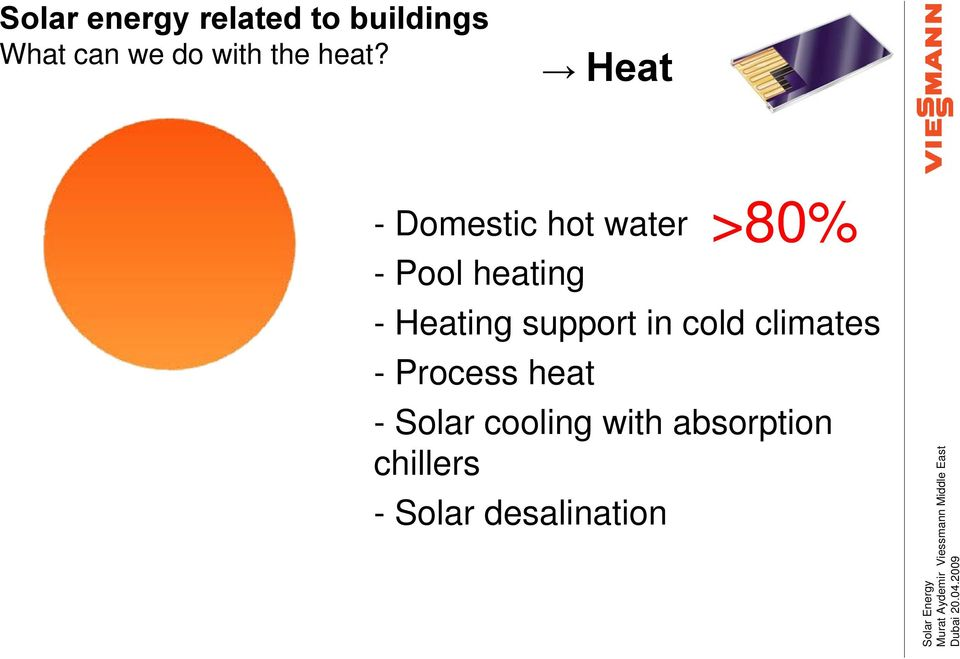 Heat >80% - Domestic hot water - Pool heating - Heating