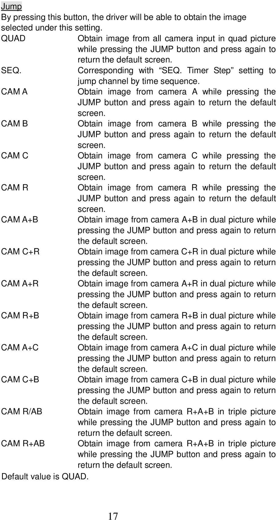 Timer Step setting to jump channel by time sequence. CAM A Obtain image from camera A while pressing the JUMP button and press again to return the default screen.