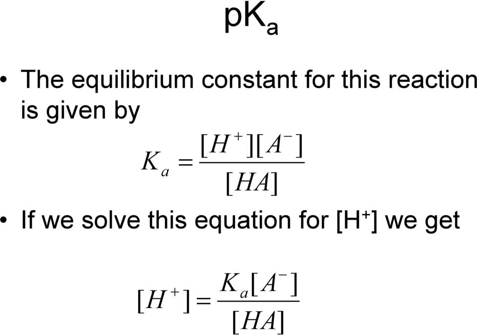 = [ HA] If we solve this equation for