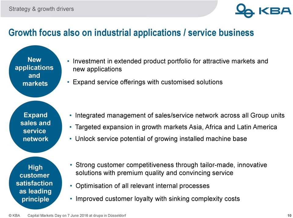 markets Asia, Africa and Latin America Unlock service potential of growing installed machine base High customer satisfaction as leading principle Strong customer competitiveness through tailor-made,
