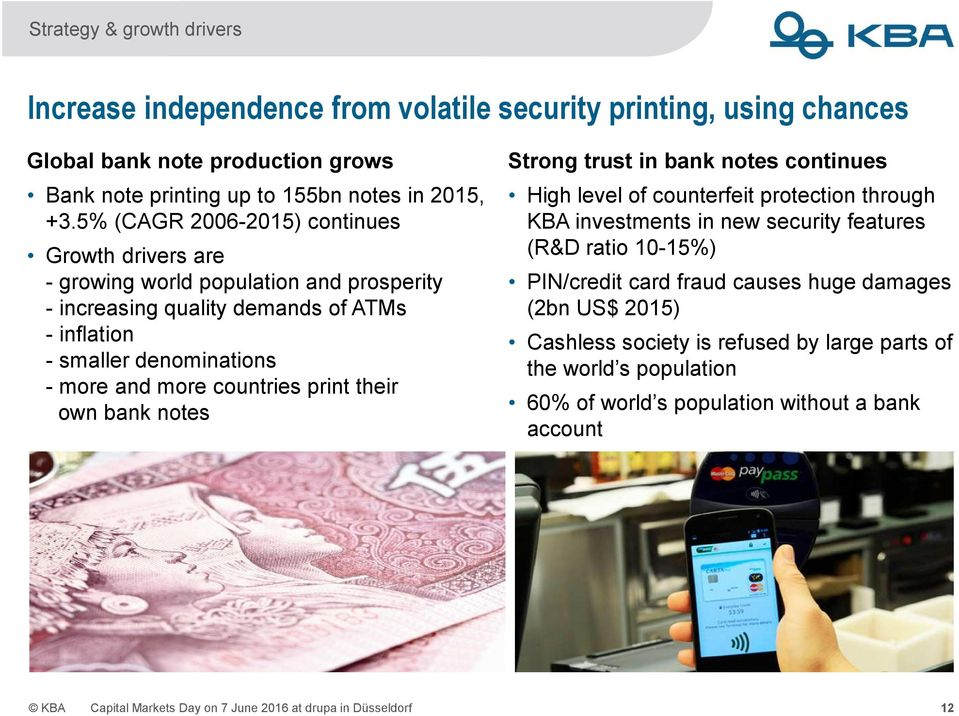 print their own bank notes Strong trust in bank notes continues High level of counterfeit protection through KBA investments in new security features (R&D ratio 10-15%) PIN/credit card fraud