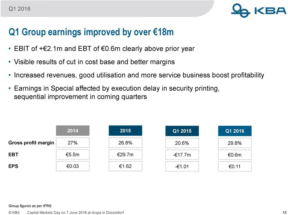 business boost profitability Earnings in Special affected by execution delay in security printing, sequential improvement in coming quarters