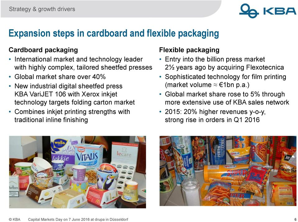 traditional inline finishing Flexible packaging Entry into the billion press market 2½ years ago by acquiring Flexotecnica Sophisticated technology for film printing (market volume 1bn p.a.)