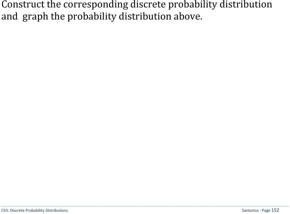 probability distribution above.