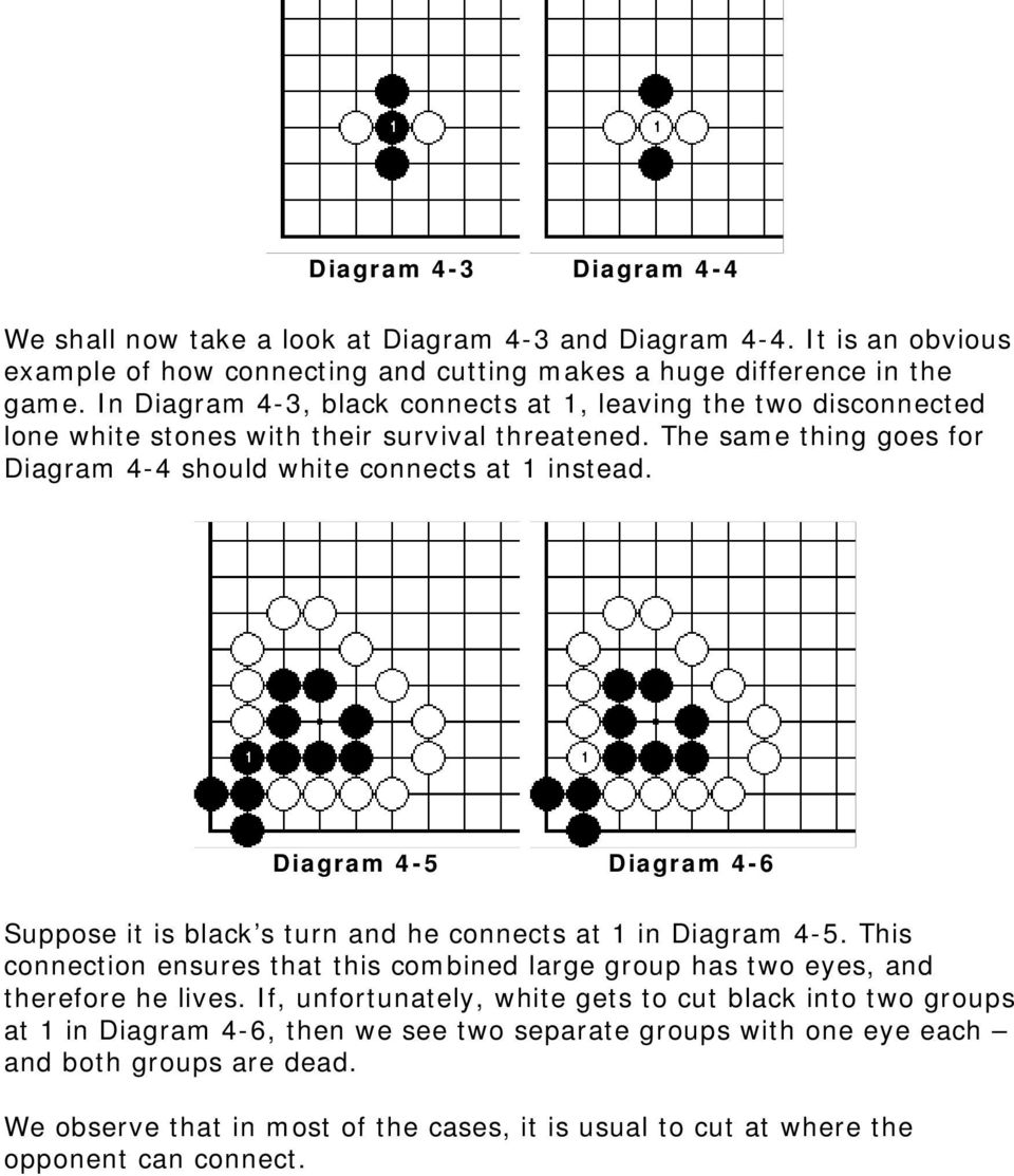 Diagram 4-5 Diagram 4-6 Suppose it is black s turn and he connects at 1 in Diagram 4-5. This connection ensures that this combined large group has two eyes, and therefore he lives.