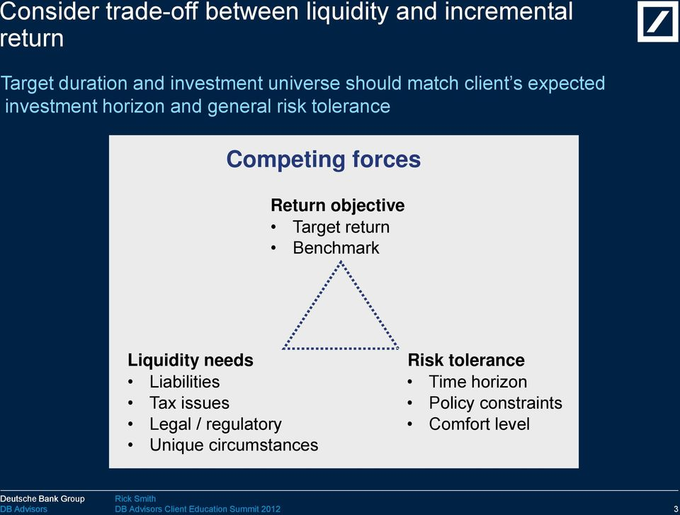 objective Target return Benchmark Liquidity needs Liabilities Tax issues Legal / regulatory Unique