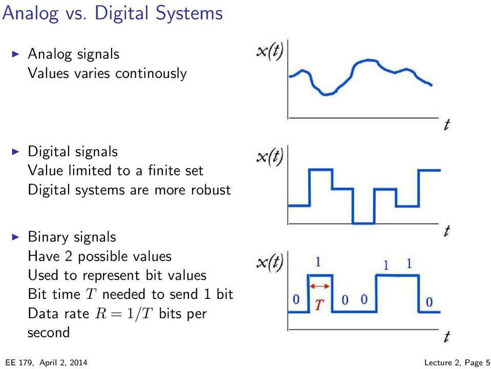 limited to a finite set Digital systems are more robust Binary signals Have 2