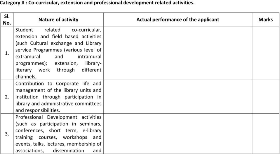 level of extramural and intramural programmes); extension, libraryliterary work through different channels, Contribution to Corporate life and management of the library units and institution