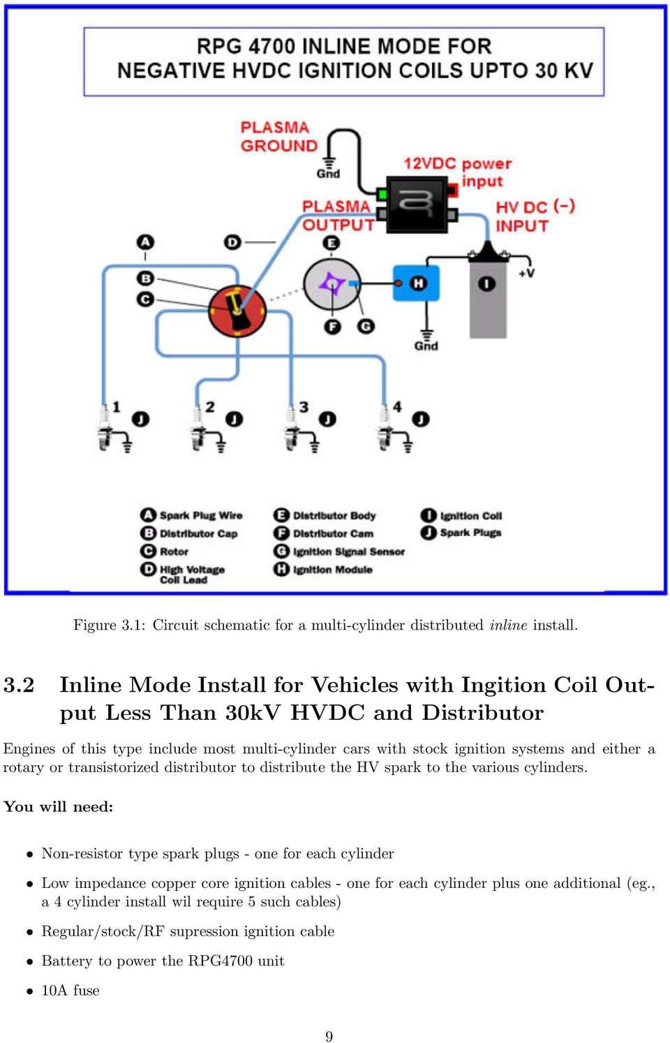 2 Inline Mode Install for Vehicles with Ingition Coil Output Less Than 30kV HVDC and Distributor Engines of this type include most multi-cylinder cars with stock