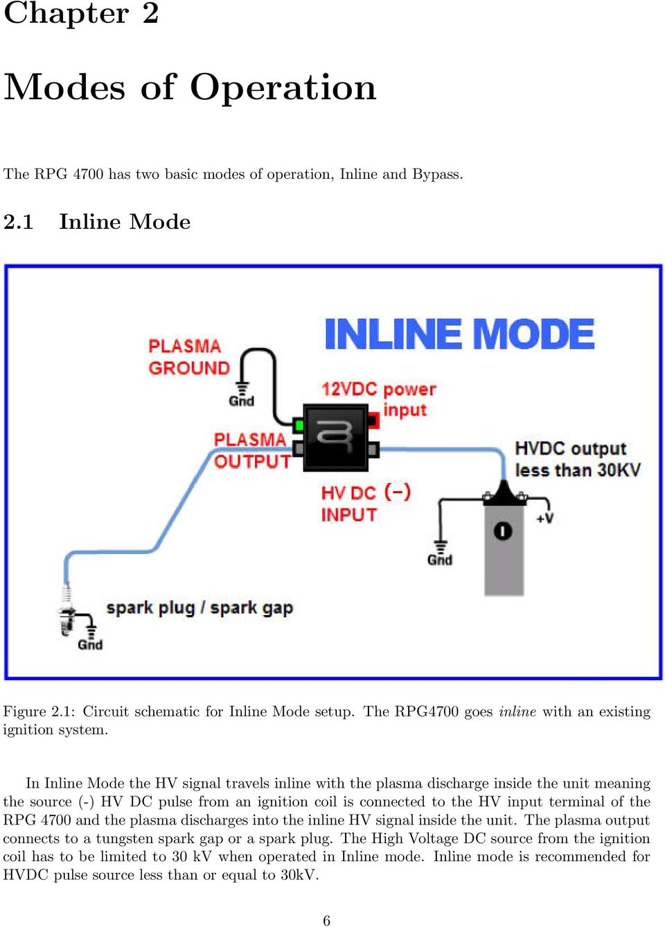 In Inline Mode the HV signal travels inline with the plasma discharge inside the unit meaning the source (-) HV DC pulse from an ignition coil is connected to the HV input terminal of