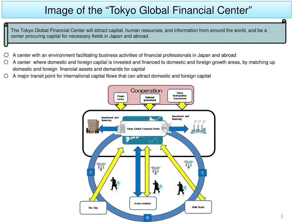 A center with an environment facilitating business activities of financial professionals in Japan and abroad A center where domestic and foreign capital is