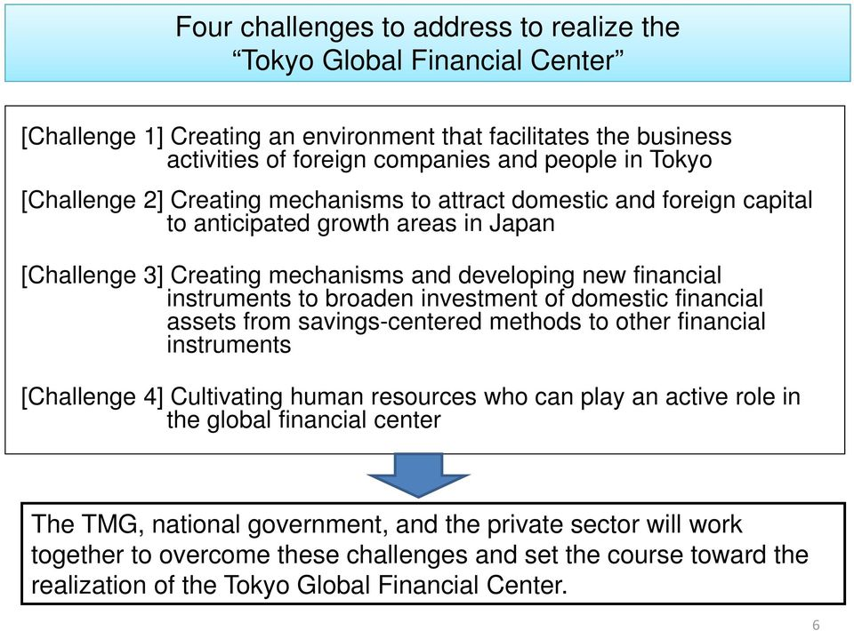 broaden investment of domestic financial assets from savings-centered methods to other financial instruments [Challenge 4] Cultivating human resources who can play an active role in the global