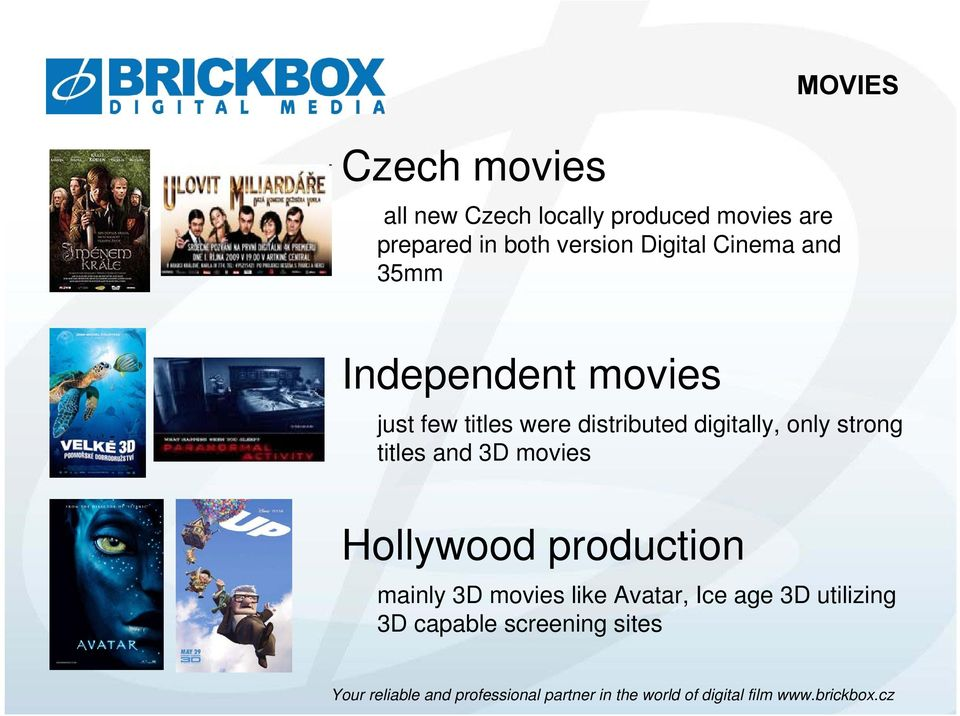 were distributed digitally, only strong titles and 3D movies Hollywood