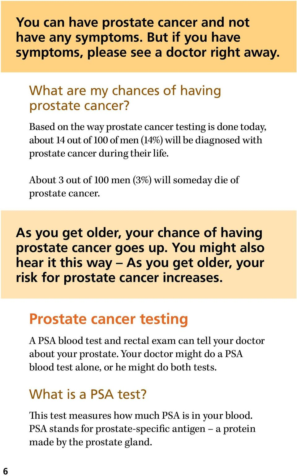 About 3 out of 100 men (3%) will someday die of prostate cancer. As you get older, your chance of having prostate cancer goes up.