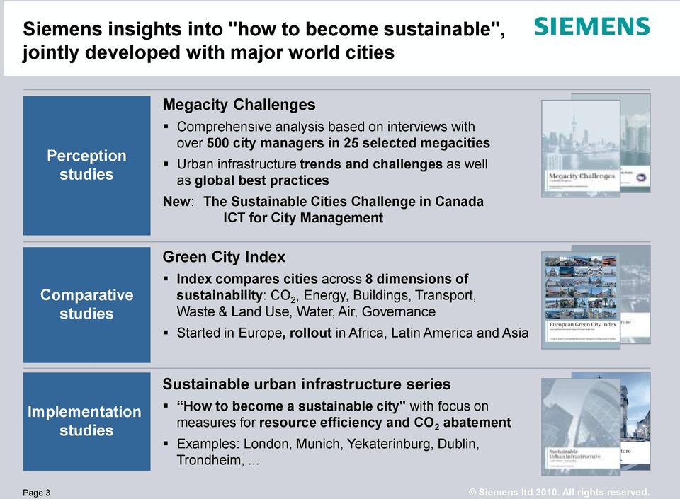 Green City Index Index compares cities across 8 dimensions of sustainability: CO 2, Energy, Buildings, Transport, Waste & Land Use, Water, Air, Governance Started in Europe, rollout in Africa, Latin