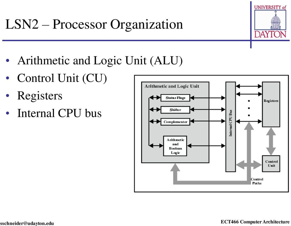 and Logic Unit (ALU)