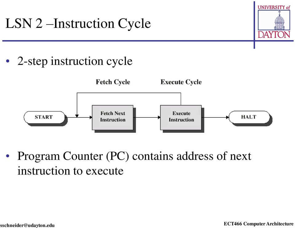 Program Counter (PC) contains