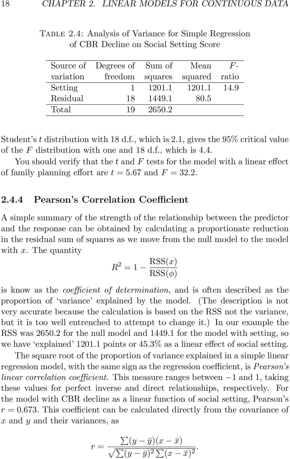 9 Residual 18 1449.1 80.5 Total 19 2650.2 Student s t distribution with 18 d.f., which is 2.1, gives the 95% critical value of the F distribution with one and 18 d.f., which is 4.4. You should verify that the t and F tests for the model with a linear effect of family planning effort are t = 5.