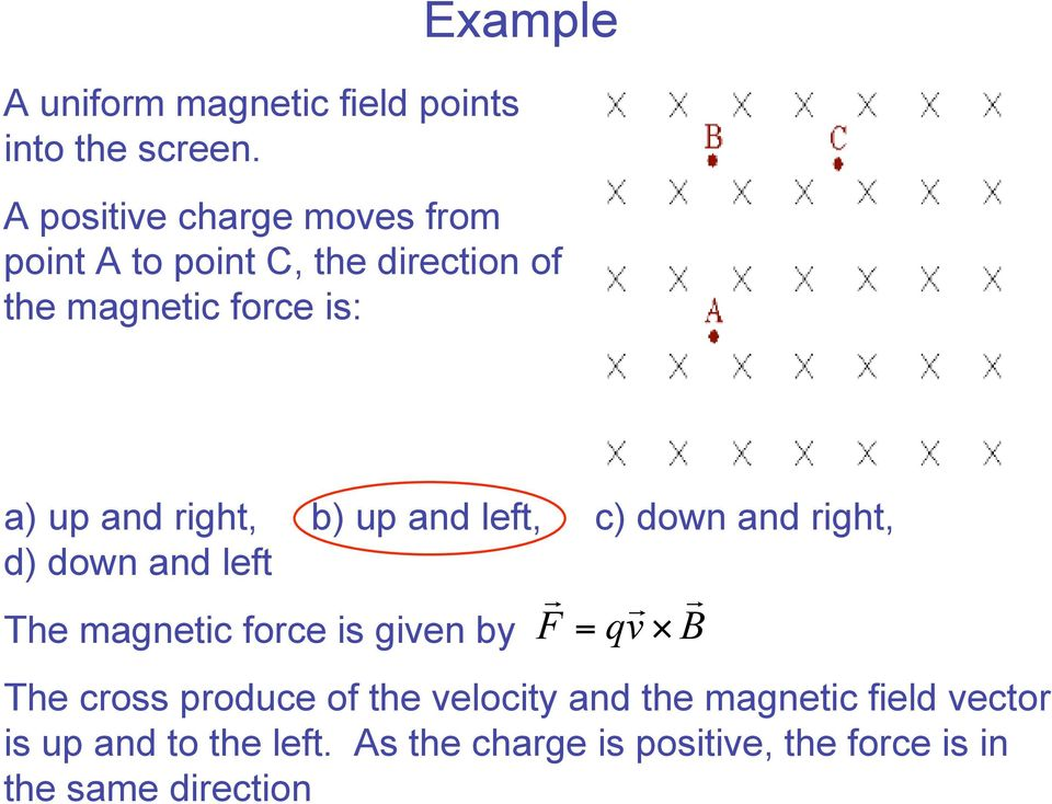 up and ight, b) up and left, c) down and ight, d) down and left The magnetic foce is gien by F