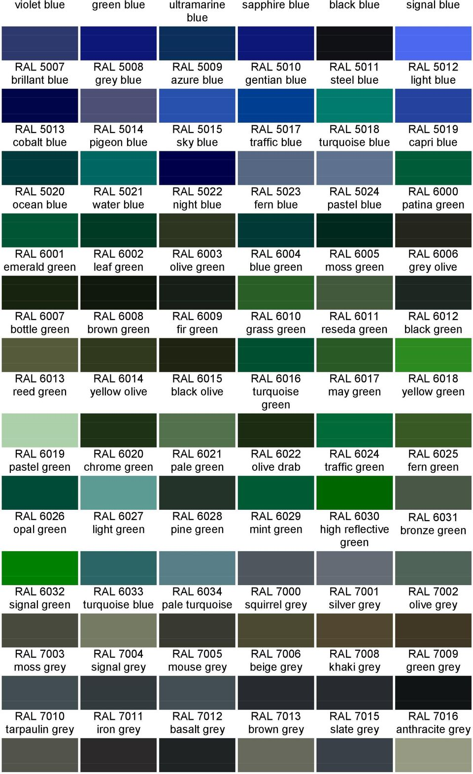 fern blue RAL 5024 pastel blue RAL 6000 patina green RAL 6001 emerald green RAL 6002 leaf green RAL 6003 olive green RAL 6004 blue green RAL 6005 moss green RAL 6006 grey olive RAL 6007 bottle green