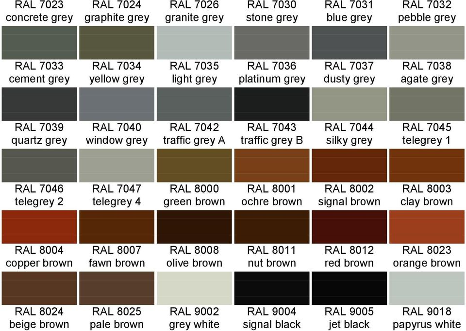 telegrey 1 RAL 7046 telegrey 2 RAL 7047 telegrey 4 RAL 8000 green brown RAL 8001 ochre brown RAL 8002 signal brown RAL 8003 clay brown RAL 8004 copper brown RAL 8007 fawn brown RAL 8008