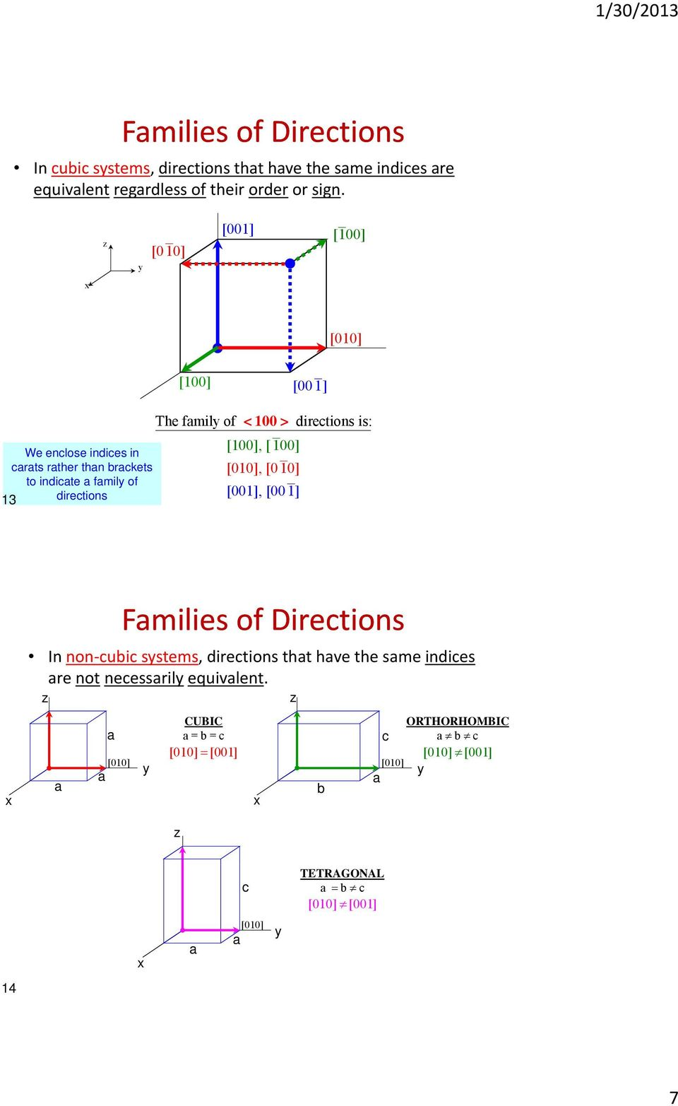 > [100], [100] [010], [010] [001], [00 1] directions is: Fmilies of Directions In non cubic sstems, directions tht hve the sme