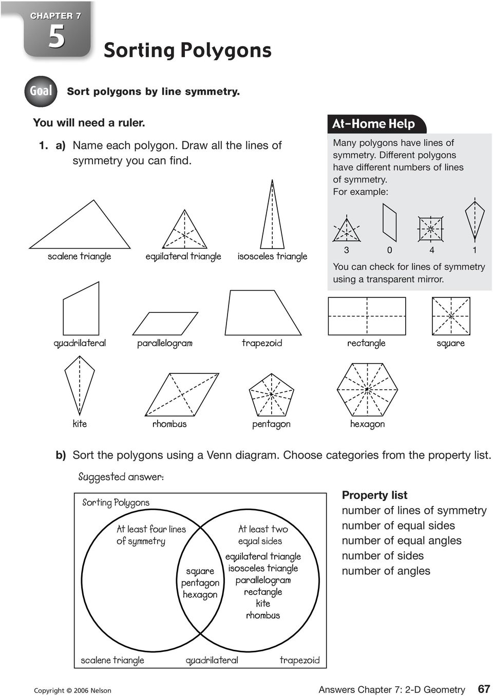 For example: scalene triangle equilateral triangle isosceles triangle 3 0 4 1 You can check for lines of symmetry using a transparent mirror.