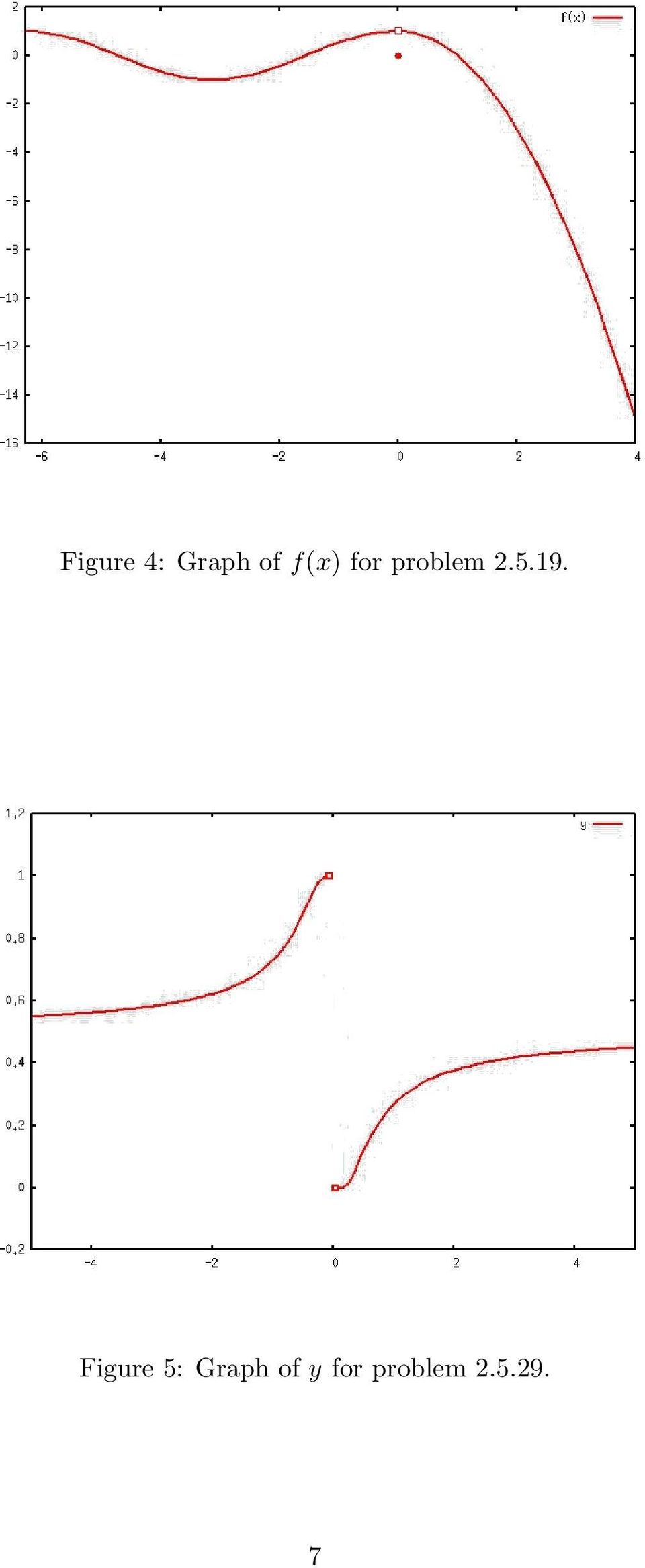 9. Figure 5: Graph of