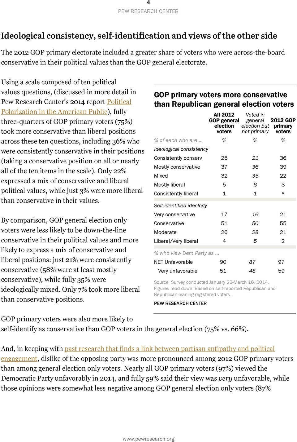 primary (75%) took more conservative than liberal positions across these ten questions, including 36% who were consistently conservative in their positions (taking a conservative position on all or