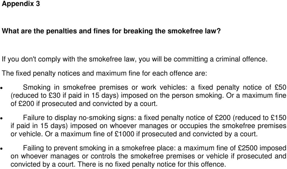 smoking. Or a maximum fine of 200 if prosecuted and convicted by a court.