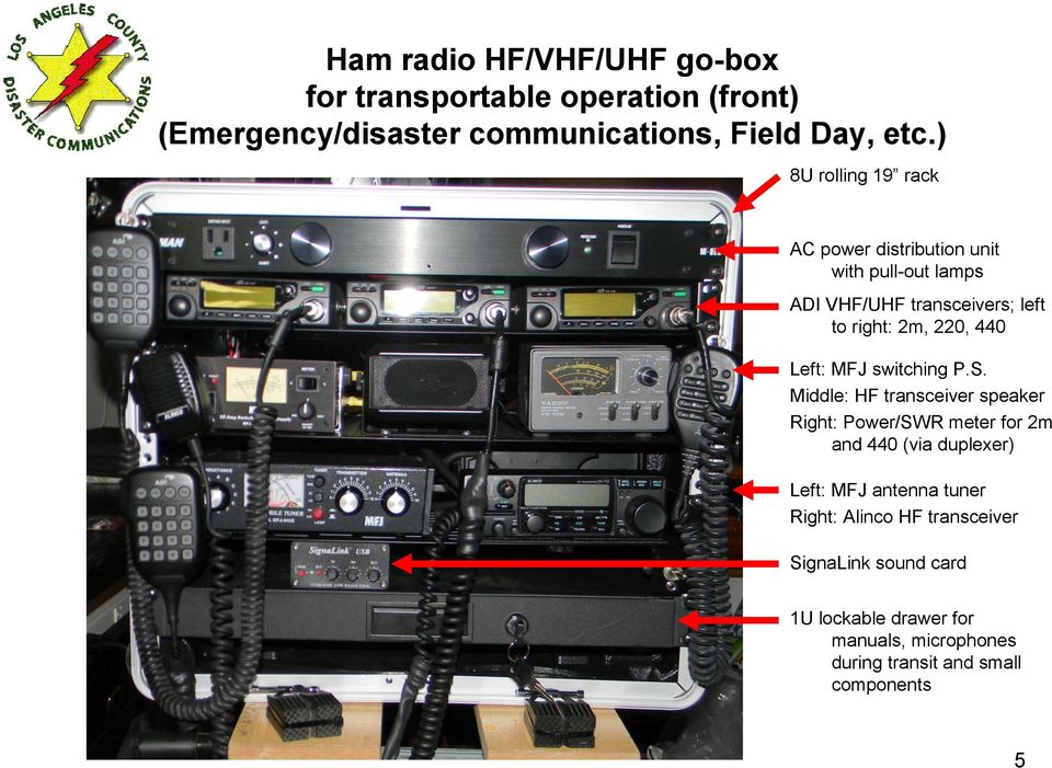 HF/VHF/UHF Go-Box and Antenna System for Transportable