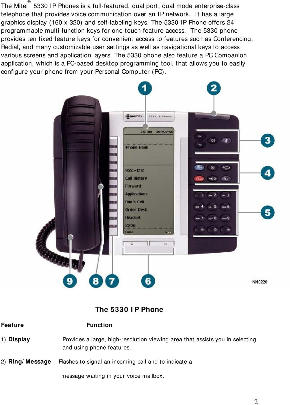 The 5330 phone provides ten fixed feature keys for convenient access to features such as Conferencing, Redial, and many customizable user settings as well as navigational keys to access various
