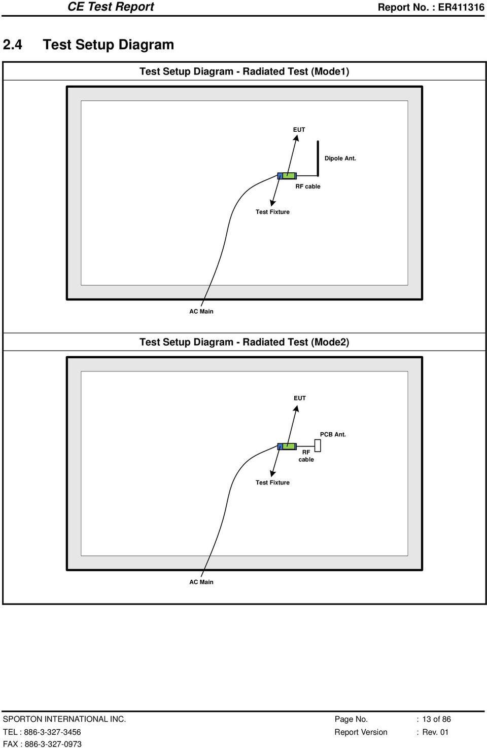 RF cable Test Fixture AC Main Test Setup Diagram - Radiated