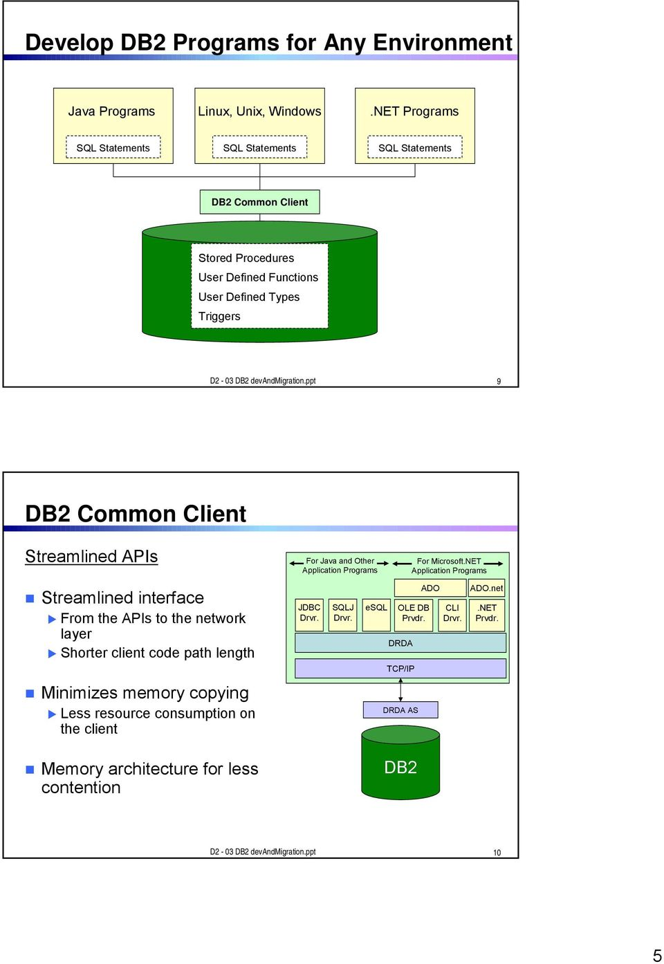 ppt 9 DB2 Common Client Streamlined APIs For Java and Other Application Programs For Microsoft.