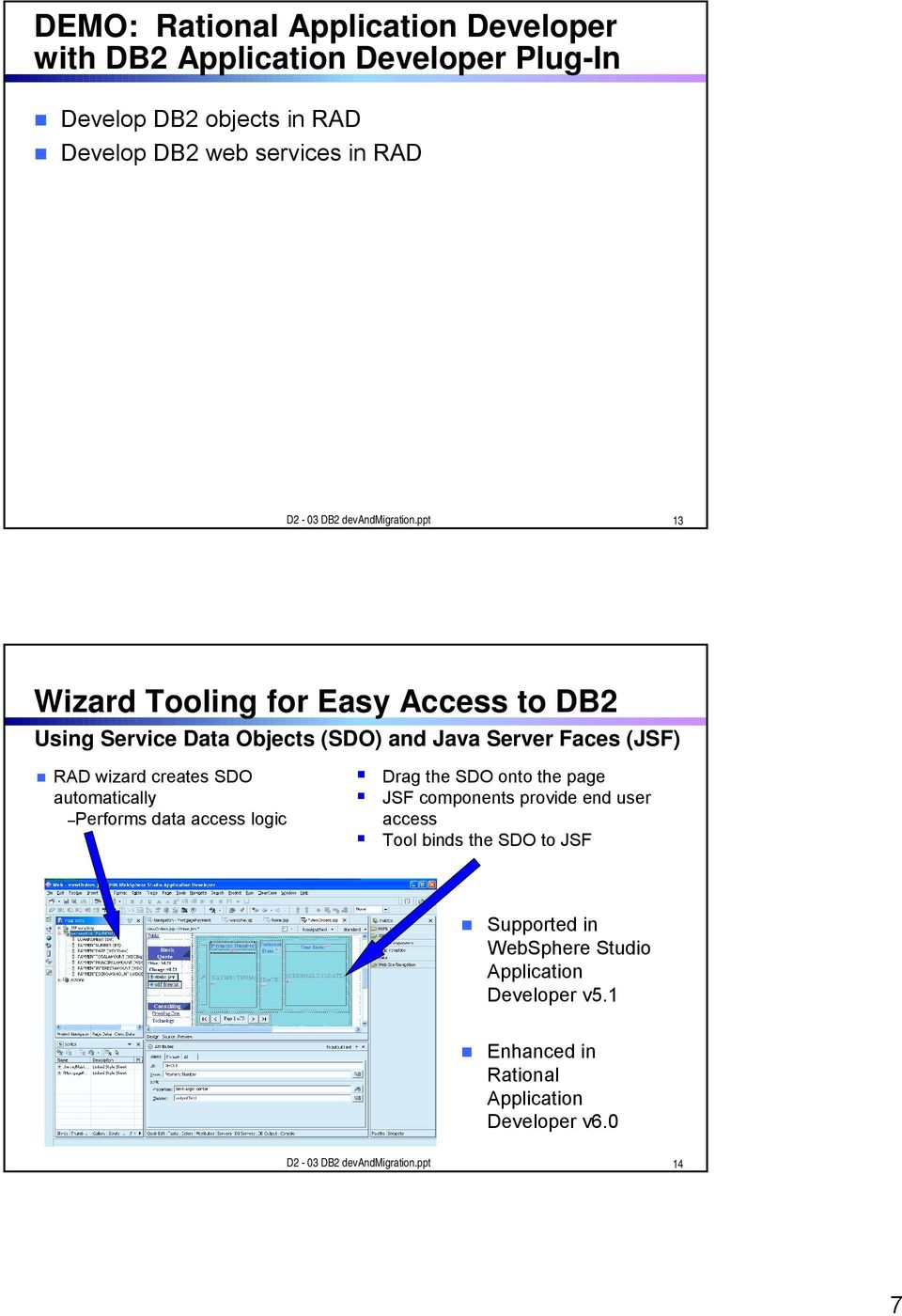 ppt 13 Wizard Tooling for Easy Access to DB2 Using Service Data Objects (SDO) and Java Server Faces (JSF) RAD wizard creates SDO