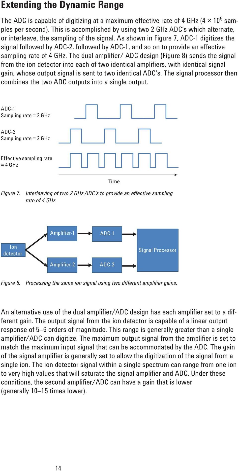 As shown in Figure 7, ADC-1 digitizes the signal followed by ADC-2, followed by ADC-1, and so on to provide an effective sampling rate of 4 GHz.
