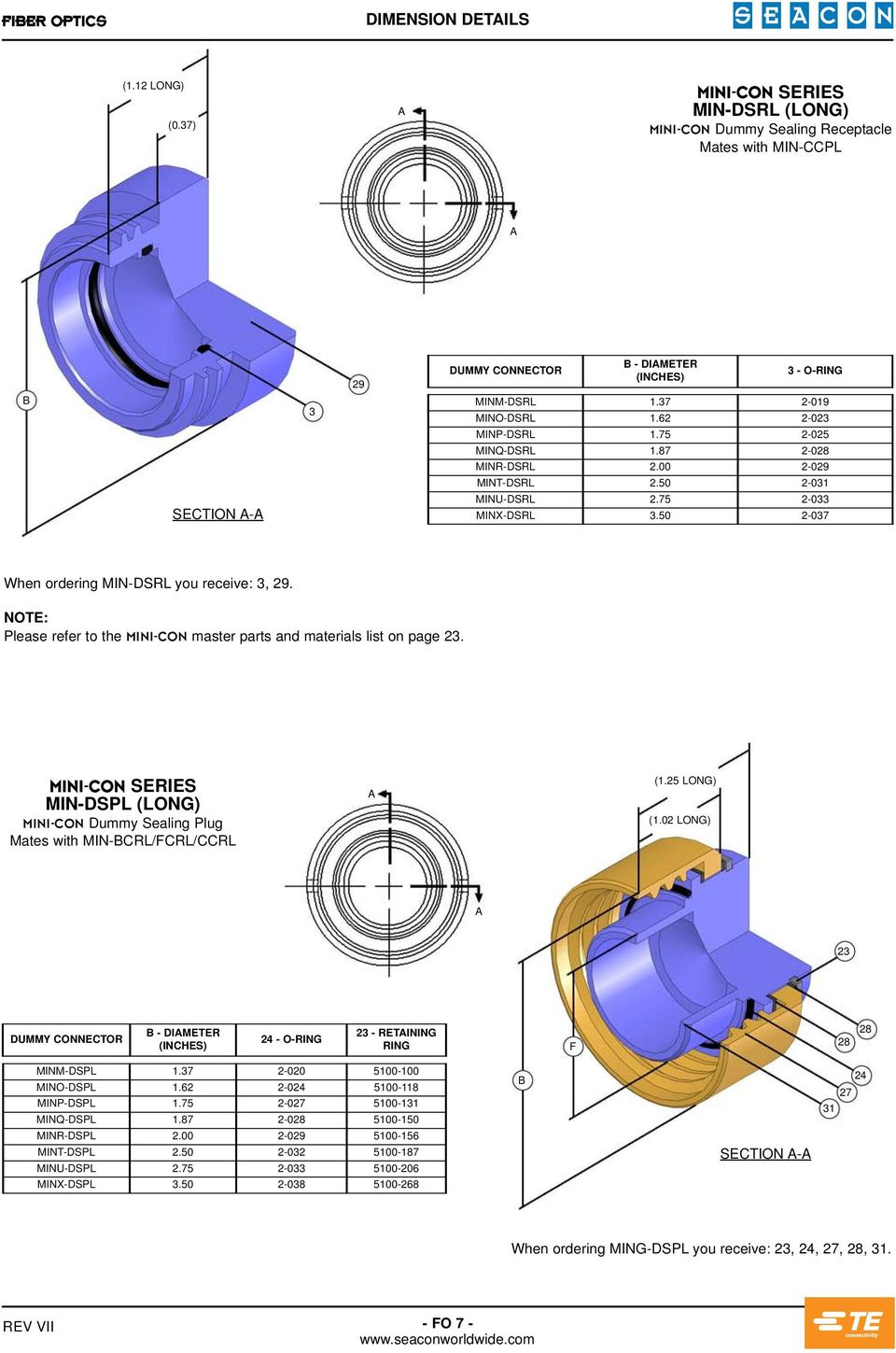 fiber optic connectors chart pdf