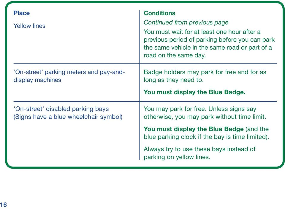 Badge holders may park for free and for as long as they need to. You must display the Blue Badge.