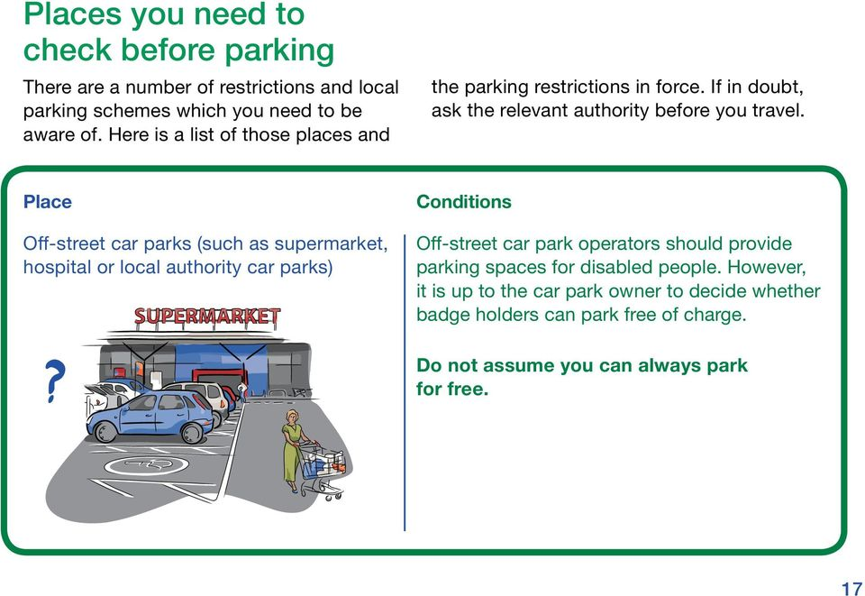 Place Off-street car parks (such as supermarket, hospital or local authority car parks) Conditions Off-street car park operators should provide